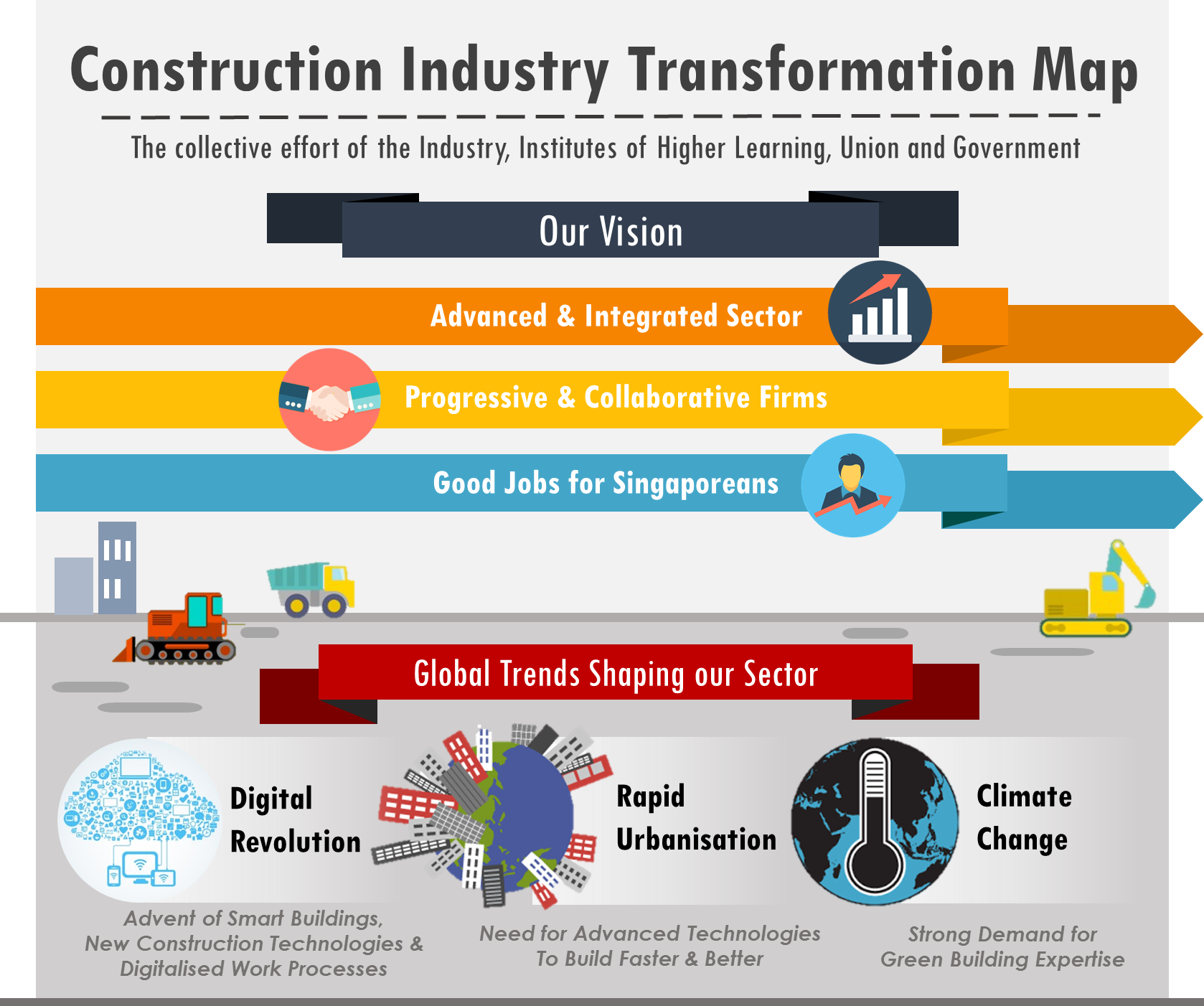 industry transformation roadmap banner